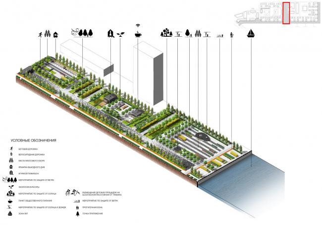 Концепция благоустройства набережной Нагатинского затона «Ривер Парк». Функциональное зонирование. Конкурсный проект, 2015 © T+T architects