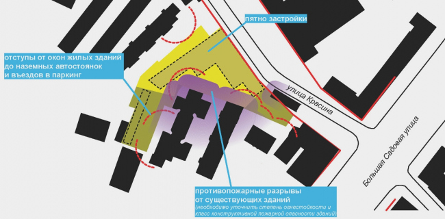 Деловой центр на улице Красина. Генплан с анализом ситуации © ТПО «Резерв»