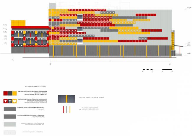 Реконструкция кондитерско-булочного комбината «Простор». Фасад бытового и производственного корпусов. Проект, 2015 © Архстройдизайн