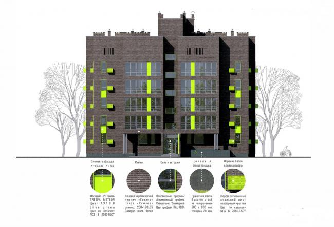Резиденция Горки. Паспорт отделки. фасад 17-1 © sp architects