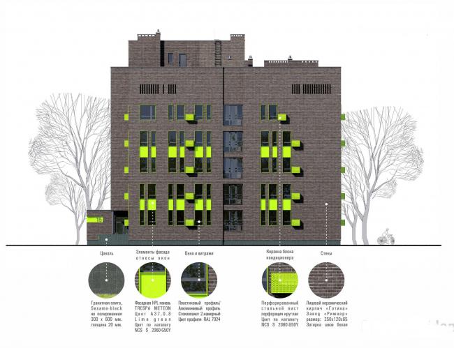 Резиденция Горки. Паспорт отделки. Фасад Е-А © sp architects