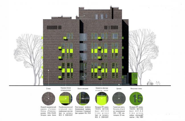 Резиденция Горки. Паспорт отделки. Фасад А-Е © sp architects