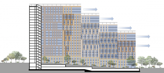 Многофункциональный жилой комплекс на территории завода «Филикровля». Разрез. Проект, 2015 © SPEECH