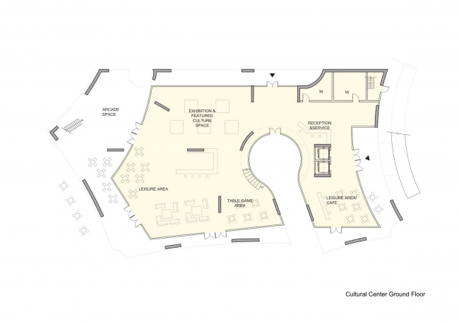 Центр культуры и здоровья компании COFCO. Центр культуры © Steven Holl Architects