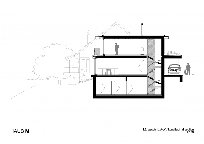 Частный дом House M © Jan Skuratowski Architektur