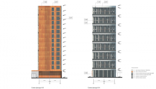 Восточный и западный фасады. Жилой комплекс «Полуостров Зил» © Сергей Скуратов ARCHITECTS