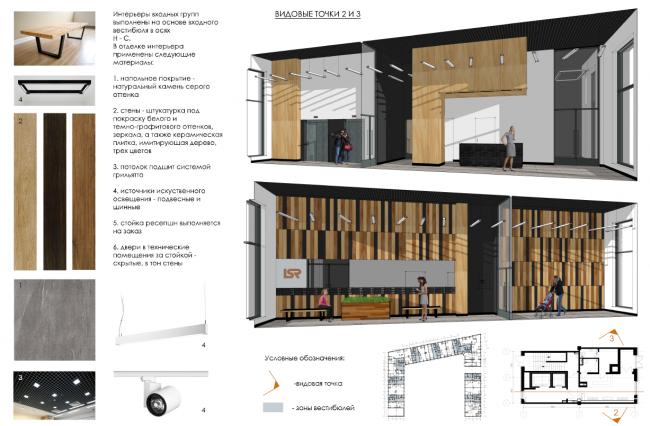 Жилой комплекс ЗИЛАРТ. Концепция дизайна общественно-жилой части © Евгений Герасимов и партнеры
