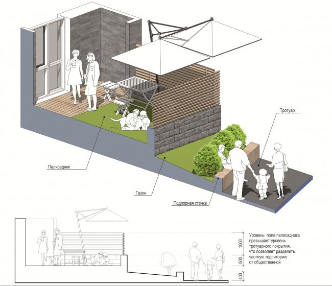 Сечение по палисаднику © Архитектурное бюро «ОСА»