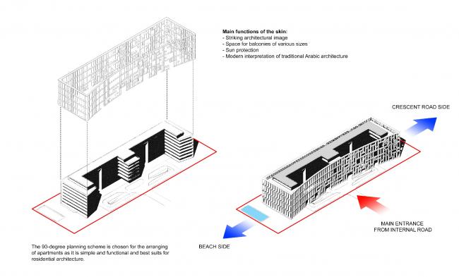 Проект PalmJumairahCommunity © «ГрандПроектСити»