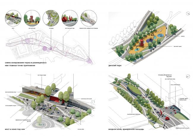 Жилой комплекс «Символ» (очередь 1б). Схемы общественных зон. Проект, 2016 © ATRIUM
