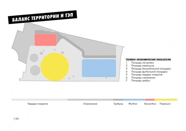 Концепция спортивного центра Nike в Парке Горького © АБ «Новое»
