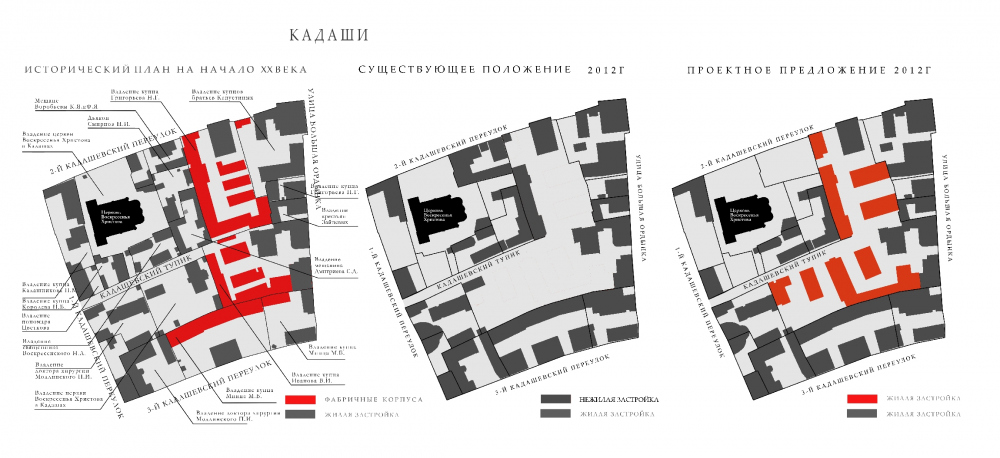 The historical plan as of the beginning of the XX century. The current state. The project proposal<br>Copyright: © U-Studio