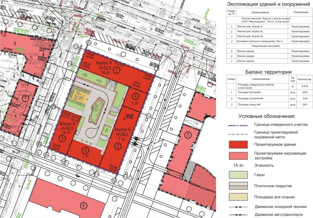 ZILART housing complex (Lot #4). Master plan<br>Copyright: © Mezonproekt