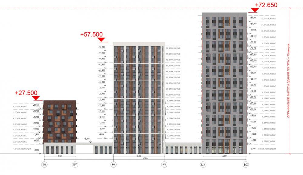 Схема фасада K в осях <br>© GREN.