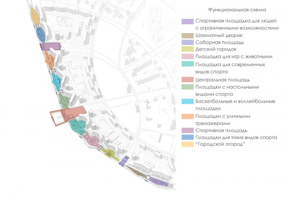 Концепция благоустройства пешеходных зон и общественных пространств на намывных территориях Невской губы. Схема функционального зонирования <br>© Студия 44