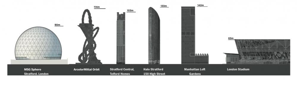 Концертная площадка MSG Sphere. Сравнение с другими постройками в Лондоне<br>Изображение предоставлено Madison Square Garden