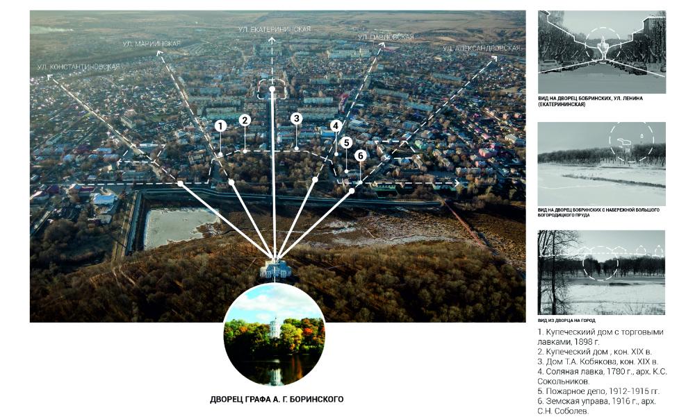 Объекты культурного наследия на маршруте<br>© «Новая земля»+ NEFA architects + ARTEZA