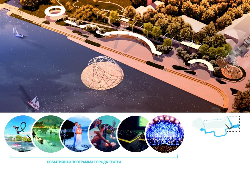 Активности на набережной-променаде<br>© «Новая земля»+ NEFA architects + ARTEZA