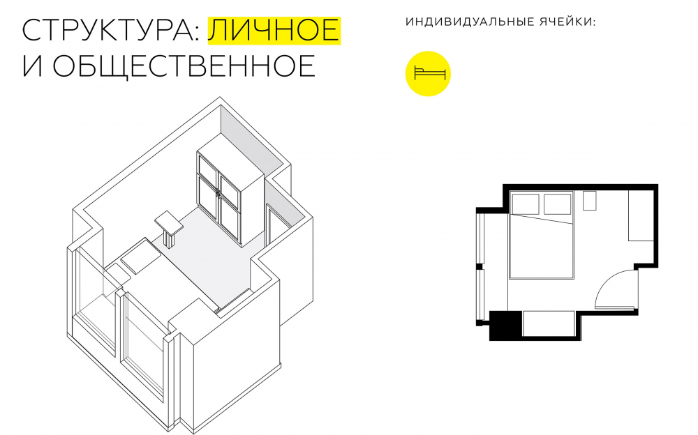 <br>© IND Architects