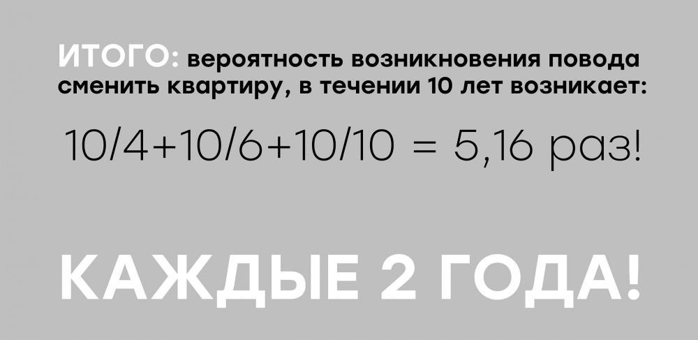 <br>© Архиматика