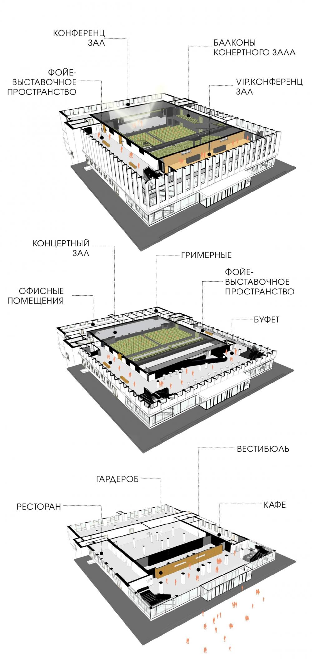 Концертный зал «Юпитер»<br>© Архитектурное бюро С. Горшунова