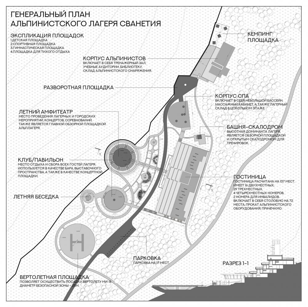 Альплагерь «Сванетия», поселок Местия<br>Авторы: Евгений Шабанов и Анастасия Чиноватая, ЯГТУ
