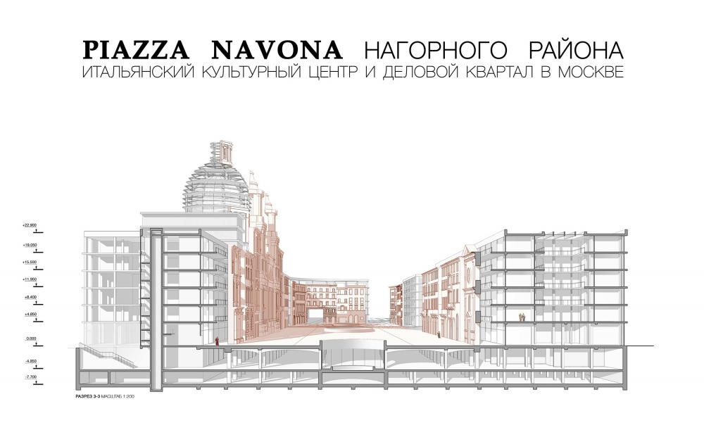 Piazza Nanova Нагорного района. Разрез<br>Надежда Егерева