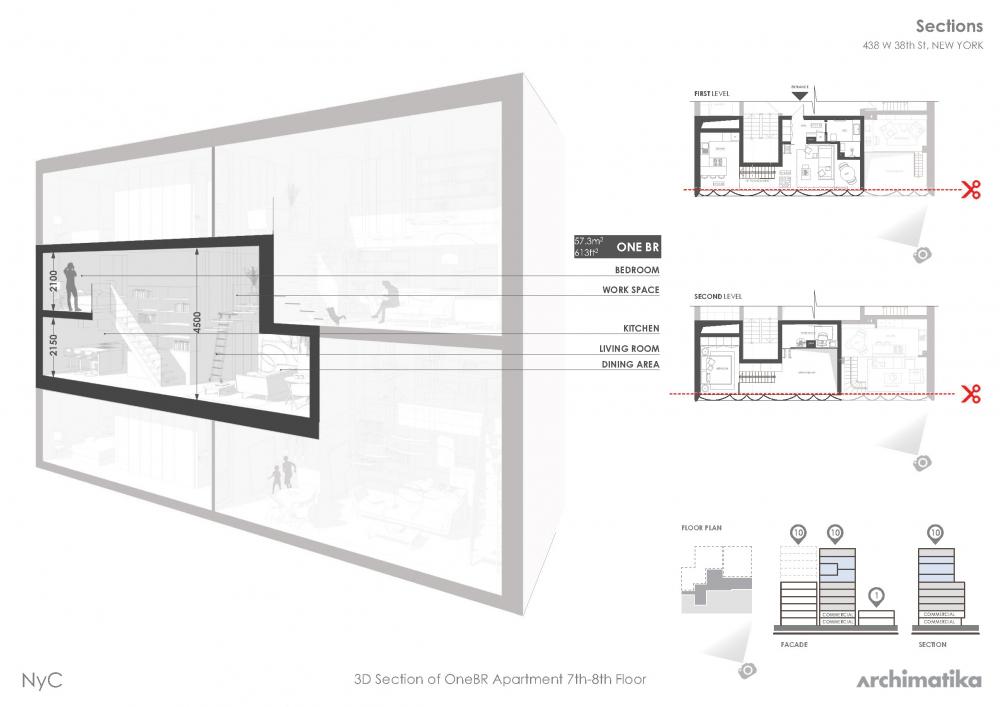 Комплекс Snail-apartments. Схемы организации квартир<br>© Архиматика