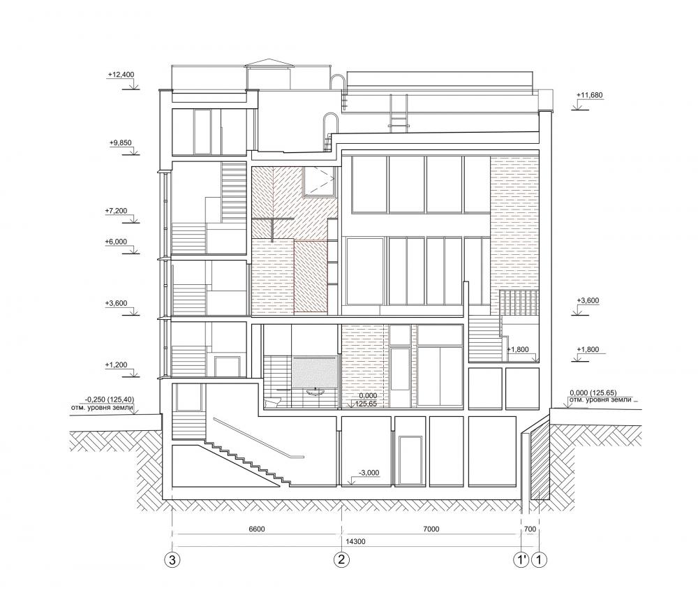 The studio of Zurab Tsereteli. Section 1-1<br>Copyright: © Mezonproekt