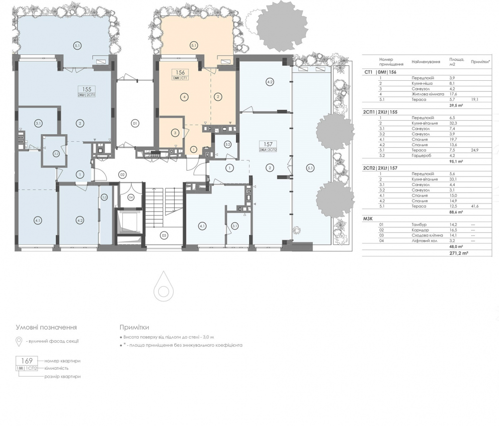 UNIT.Home housing complex<br>Copyright: Archimatika