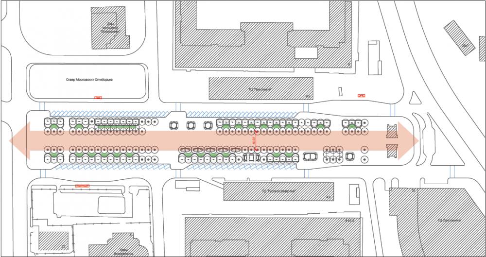 Распределение центрального пешеходного потока и озеленения по краям. Сокольническая площадь<br>© Megabudka