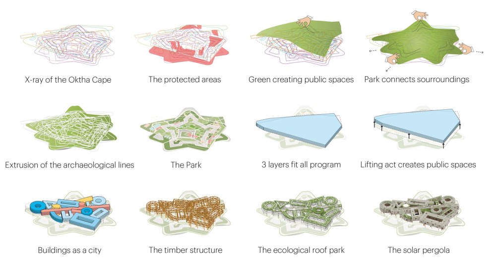 The steps for developing the park and the building. Concept of developing the territory of the Okhta Cape.<br>Copyright: © MVRDV