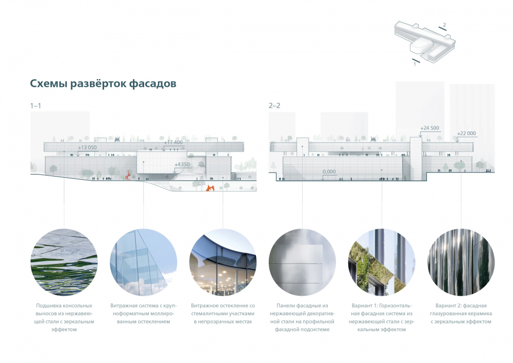 The school in Garden Quarters. Simplified development drawings of the facades<br>Copyright: © UNK project