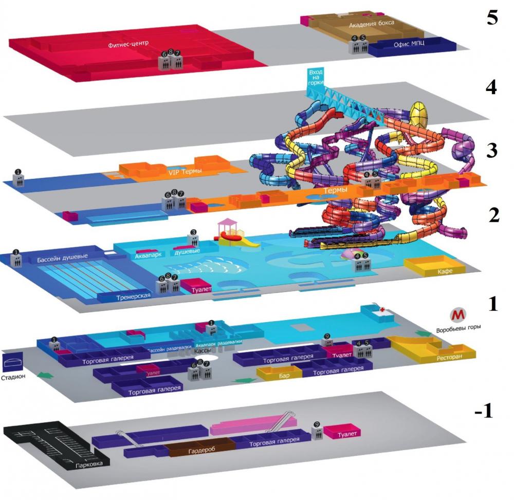 Взрыв-схема. Дворец водных видов спорта «Лужники» © UNK project