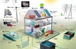 Экологичность должна стать обязательным критерием инновационности строительных материалов?