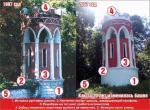 «Народная реставрация» в Курской губернии