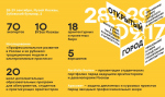 Самых активных участников конференции «Открытый город» наградят поездкой на VI Санкт-Петербургский культурный форум