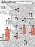 Полезный коктейль. Девелоперы Петербурга делают ставку на проекты, в которых есть жилье разных классов