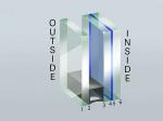 Guardian Glass запускает Онлайн Конфигуратор (Performance Calculator): новый программный инструмент для расчета характеристик остекления в режиме онлайн