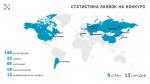 В конкурсе на создание туристского кластера в Оймяконе примут участие 48 компаний из 8 стран