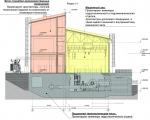 Схема здания ГЭС на примере разреза по зданию Верхнебалкарской МГЭС