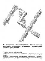 К проблеме хронологии сталинской архитектуры
