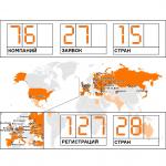 Конкурс на разработку мастер-плана территории, прилегающей к стадиону «Самара Арена», собрал 27 заявок из 15 стран