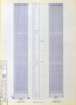 Оригинальные чертежи башен-близнецов нью-йоркского ВТЦ, найденные в мусорном баке, проданы с молотка за $250 000