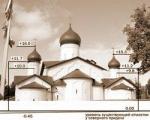 Заложник провинциального хай–тека. Храм Богоявления с Запсковья дождался одновременно реставрации и унижения