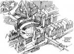 Калининберг - Кенигсград - воссоздание образа? Комплексный диплом реконструкции центра Калининграда