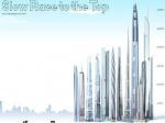 Самые высокие здания ближайшего будущего