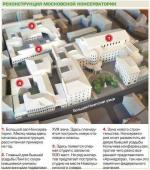 Городские усадьбы превратят в учебные корпуса консерватории