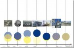 Старый и новый город: конфликтологический анализ взаимодействия
