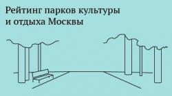 Парки культуры и отдыха Москвы: есть прогресс, но туалетов не хватает